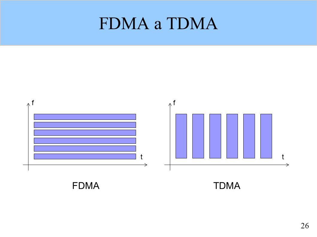 26 FDMA a TDMA t f t f FDMA TDMA