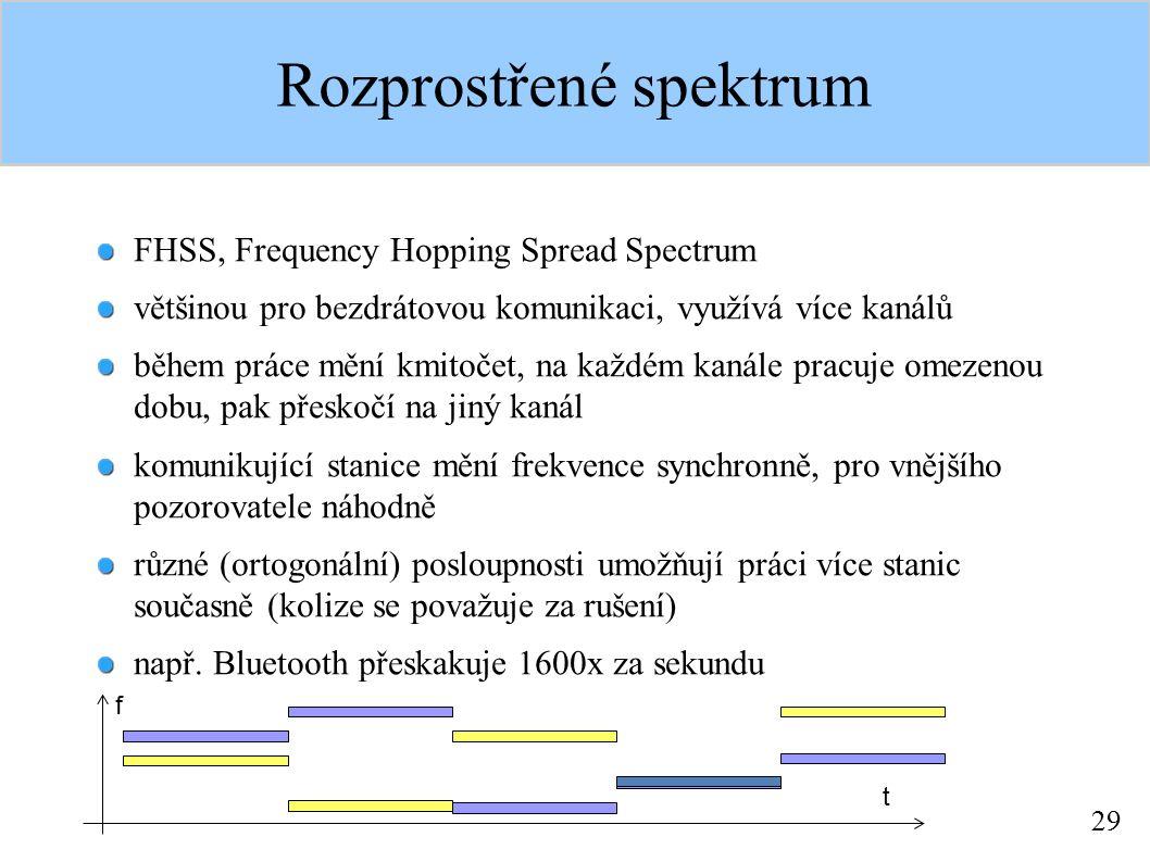 29 Rozprostřené spektrum FHSS, Frequency Hopping Spread Spectrum většinou pro bezdrátovou komunikaci, využívá více kanálů během práce mění kmitočet, n