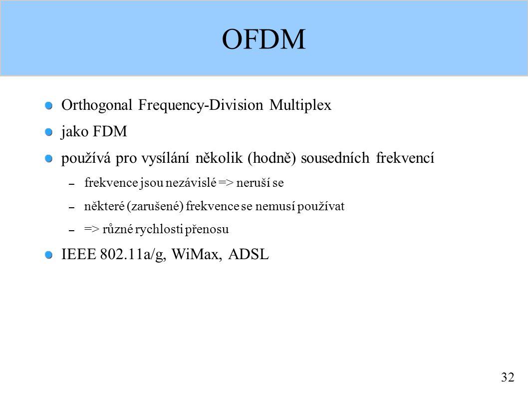 32 OFDM Orthogonal Frequency-Division Multiplex jako FDM používá pro vysílání několik (hodně) sousedních frekvencí – frekvence jsou nezávislé => neruš