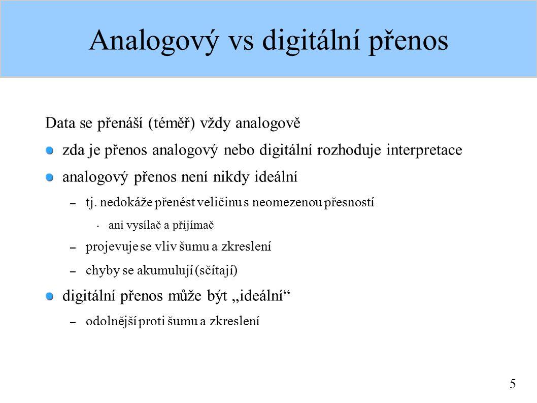 5 Analogový vs digitální přenos Data se přenáší (téměř) vždy analogově zda je přenos analogový nebo digitální rozhoduje interpretace analogový přenos