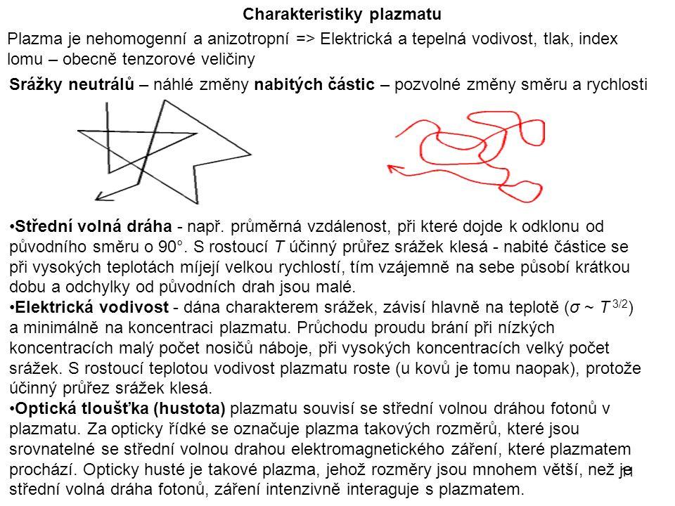 11 Charakteristiky plazmatu Plazma je nehomogenní a anizotropní => Elektrická a tepelná vodivost, tlak, index lomu – obecně tenzorové veličiny Srážky neutrálů – náhlé změny nabitých částic – pozvolné změny směru a rychlosti Střední volná dráha - např.