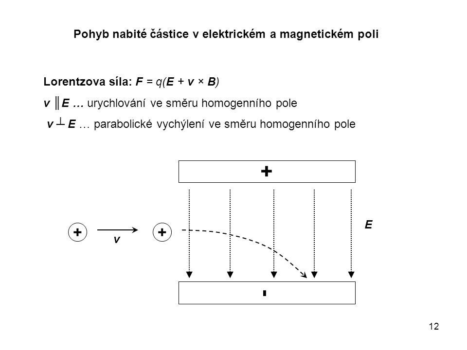 12 Pohyb nabité částice v elektrickém a magnetickém poli Lorentzova síla: F = q(E + v × B) v ║E … urychlování ve směru homogenního pole v ┴ E … parabolické vychýlení ve směru homogenního pole - + ++ v E