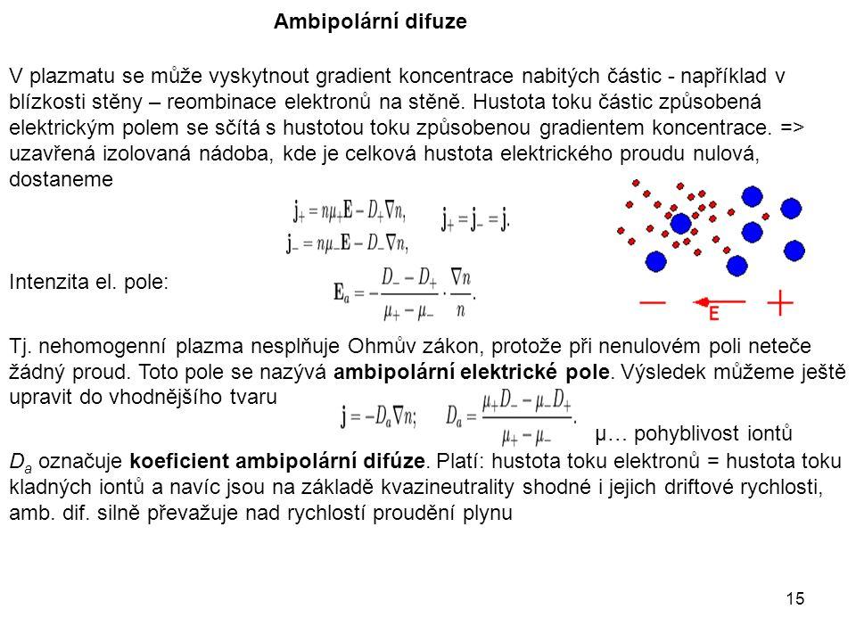 15 Ambipolární difuze V plazmatu se může vyskytnout gradient koncentrace nabitých částic - například v blízkosti stěny – reombinace elektronů na stěně.