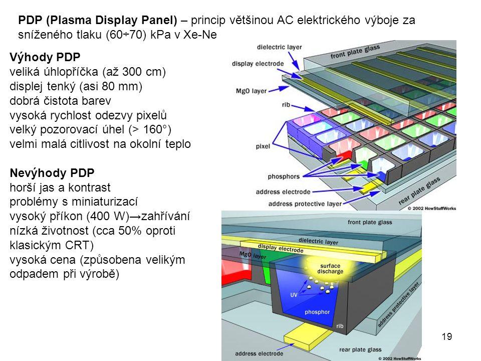 19 PDP (Plasma Display Panel) – princip většinou AC elektrického výboje za sníženého tlaku (60÷70) kPa v Xe-Ne Výhody PDP veliká úhlopříčka (až 300 cm) displej tenký (asi 80 mm) dobrá čistota barev vysoká rychlost odezvy pixelů velký pozorovací úhel (> 160°) velmi malá citlivost na okolní teplo Nevýhody PDP horší jas a kontrast problémy s miniaturizací vysoký příkon (400 W)→zahřívání nízká životnost (cca 50% oproti klasickým CRT) vysoká cena (způsobena velikým odpadem při výrobě)