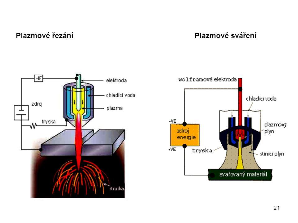 21 Plazmové řezání Plazmové sváření