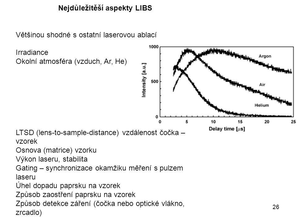 26 Nejdůležitěší aspekty LIBS Většinou shodné s ostatní laserovou ablací Irradiance Okolní atmosféra (vzduch, Ar, He) LTSD (lens-to-sample-distance) vzdálenost čočka – vzorek Osnova (matrice) vzorku Výkon laseru, stabilita Gating – synchronizace okamžiku měření s pulzem laseru Úhel dopadu paprsku na vzorek Způsob zaostření paprsku na vzorek Způsob detekce záření (čočka nebo optické vlákno, zrcadlo)