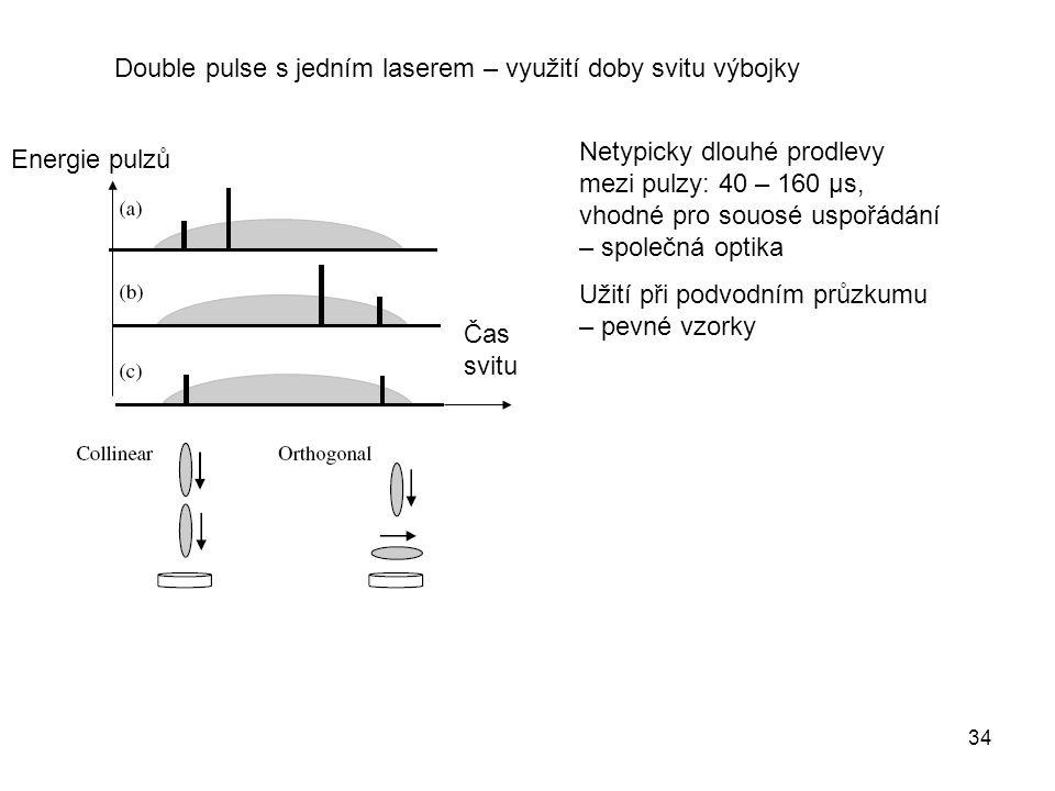 34 Double pulse s jedním laserem – využití doby svitu výbojky Čas svitu Energie pulzů Netypicky dlouhé prodlevy mezi pulzy: 40 – 160 μs, vhodné pro souosé uspořádání – společná optika Užití při podvodním průzkumu – pevné vzorky