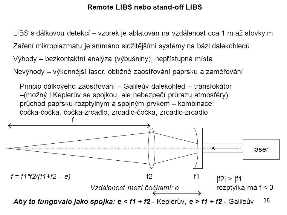 35 Remote LIBS nebo stand-off LIBS LIBS s dálkovou detekcí – vzorek je ablatován na vzdálenost cca 1 m až stovky m Záření mikroplazmatu je snímáno složitějšími systémy na bázi dalekohledů Výhody – bezkontaktní analýza (výbušniny), nepřístupná místa Nevýhody – výkonnější laser, obtížné zaostřování paprsku a zaměřování Princip dálkového zaostřování – Galileův dalekohled – transfokátor –(možný i Keplerův se spojkou, ale nebezpečí průrazu atmosféry): průchod paprsku rozptylným a spojným prvkem – kombinace: čočka-čočka, čočka-zrcadlo, zrcadlo-čočka, zrcadlo-zrcadlo laser f2f1 |f2| > |f1| rozptylka má f < 0 Aby to fungovalo jako spojka: e f1 + f2 - Galileův f f = f1*f2/(f1+f2 – e) Vzdálenost mezi čočkami: e