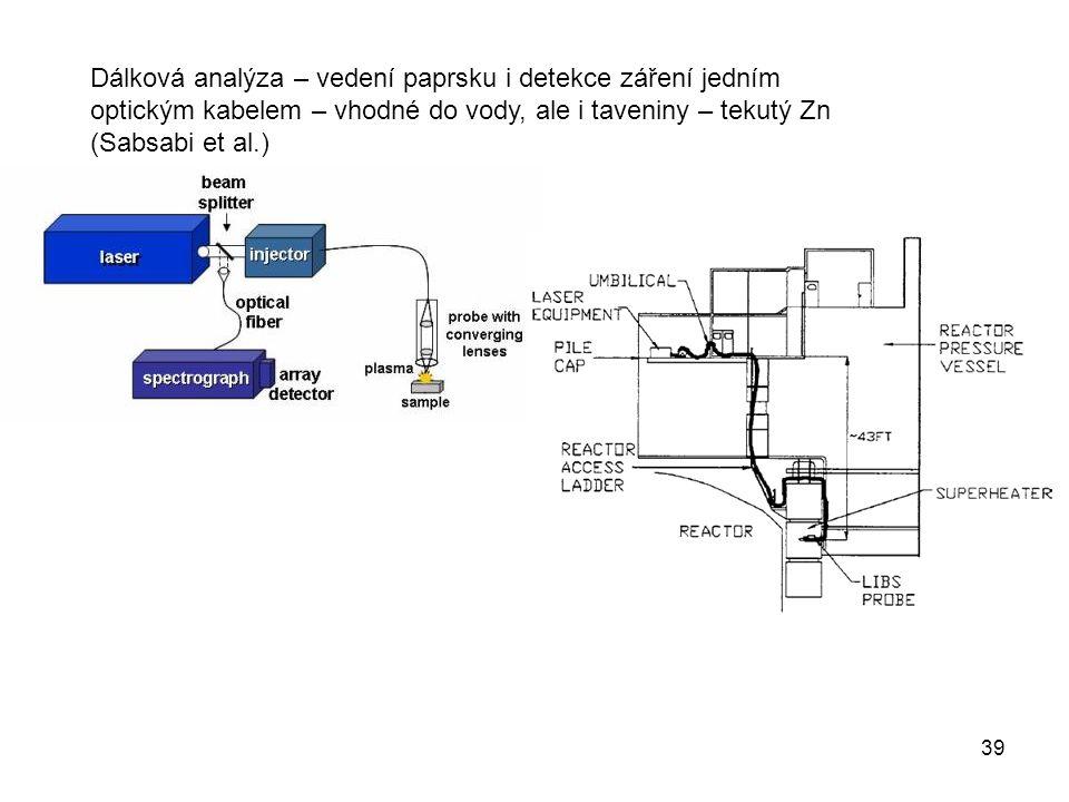 39 Dálková analýza – vedení paprsku i detekce záření jedním optickým kabelem – vhodné do vody, ale i taveniny – tekutý Zn (Sabsabi et al.)