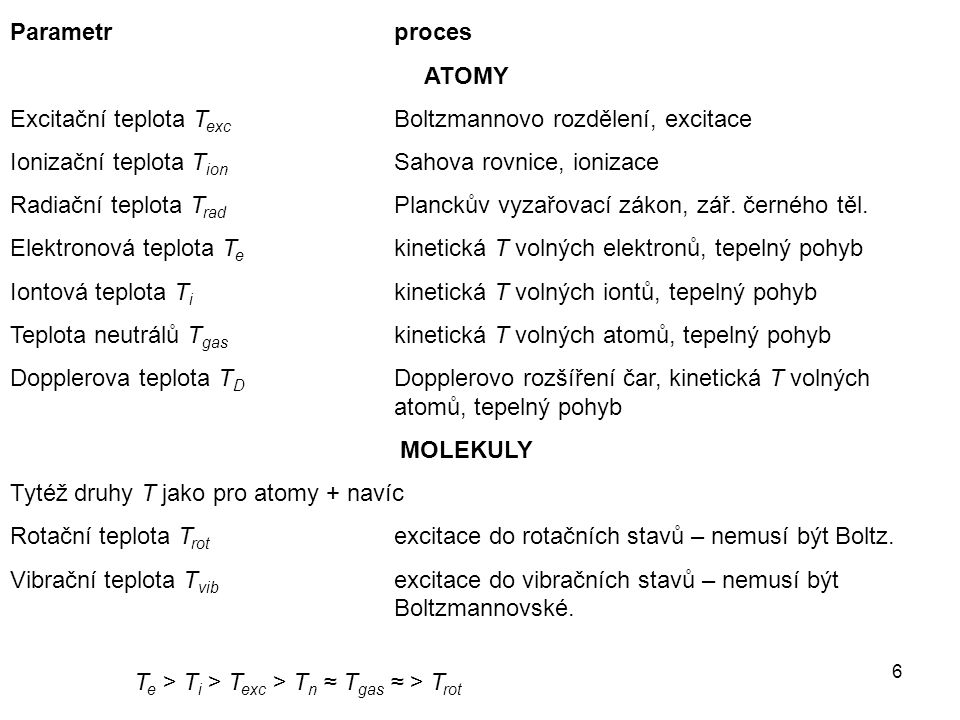 6 Parametrproces ATOMY Excitační teplota T exc Boltzmannovo rozdělení, excitace Ionizační teplota T ion Sahova rovnice, ionizace Radiační teplota T rad Planckův vyzařovací zákon, zář.