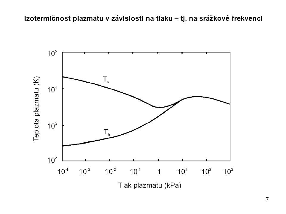 7 Izotermičnost plazmatu v závislosti na tlaku – tj. na srážkové frekvenci