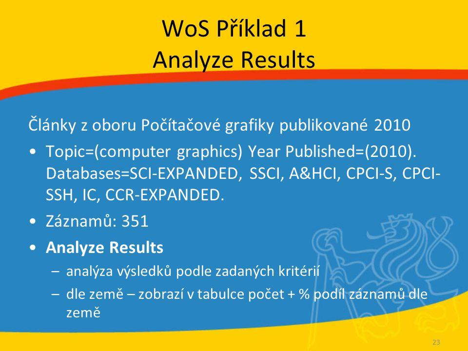 WoS Příklad 1 Analyze Results Články z oboru Počítačové grafiky publikované 2010 Topic=(computer graphics) Year Published=(2010). Databases=SCI-EXPAND