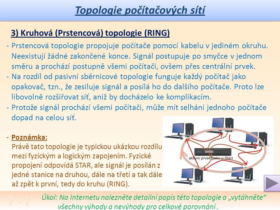 """Topologie počítačových sítí Úkol: Na Internetu nalezněte detailní popis této topologie a """"vytáhněte všechny výhody a nevýhody pro celkové porovnání."""