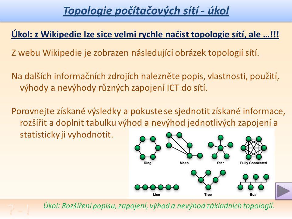 Topologie počítačových sítí - porovnání Úkol: Na Internetu nalezněte detailní popis výhod a nevýhod pro celkové porovnání vlastností sítí. TypVýhodyNe