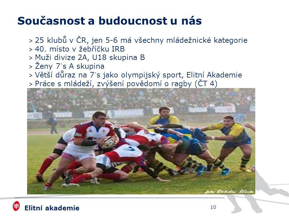 Elitní akademie > 25 klubů v ČR, jen 5-6 má všechny mládežnické kategorie > 40. místo v žebříčku IRB > Muži divize 2A, U18 skupina B > Ženy 7´s A skup