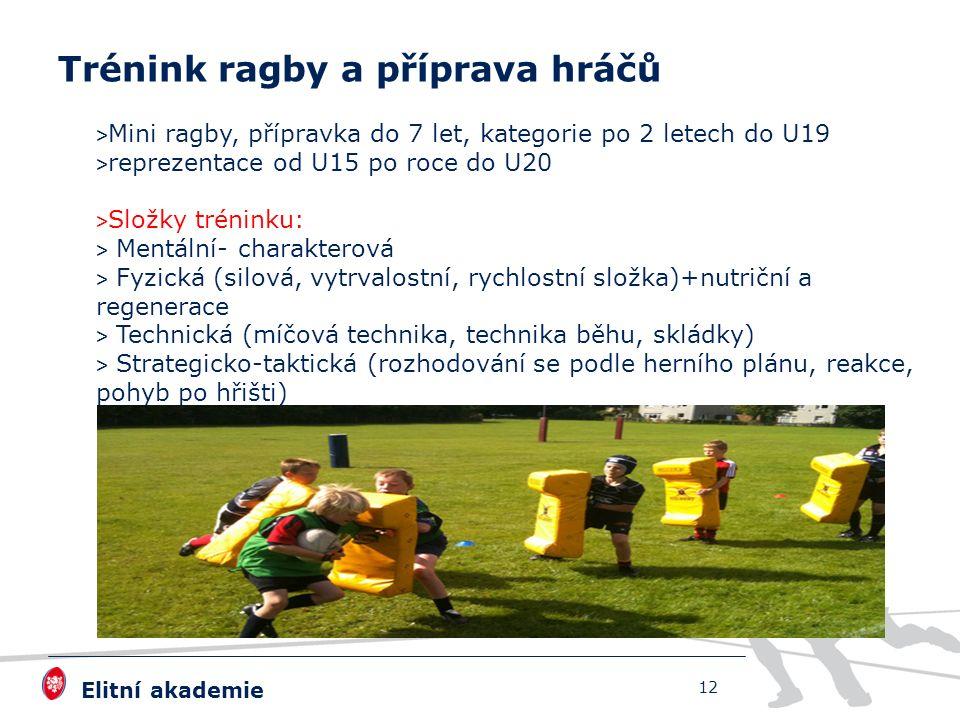 Elitní akademie > Mini ragby, přípravka do 7 let, kategorie po 2 letech do U19 > reprezentace od U15 po roce do U20 > Složky tréninku: > Mentální- charakterová > Fyzická (silová, vytrvalostní, rychlostní složka)+nutriční a regenerace > Technická (míčová technika, technika běhu, skládky) > Strategicko-taktická (rozhodování se podle herního plánu, reakce, pohyb po hřišti) > Vlivy sportů: (atletika, zápas, americký fotbal, házená, vzpíraní) 12 Trénink ragby a příprava hráčů