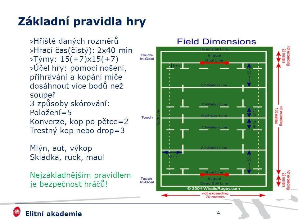 Elitní akademie > Hřiště daných rozměrů > Hrací čas(čistý): 2x40 min > Týmy: 15(+7)x15(+7) > Účel hry: pomocí nošení, přihrávání a kopání míče dosáhnout více bodů než soupeř 3 způsoby skórování: Položení=5 Konverze, kop po pětce=2 Trestný kop nebo drop=3 Mlýn, aut, výkop Skládka, ruck, maul Nejzákladnějším pravidlem je bezpečnost hráčů.