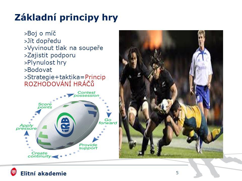 Elitní akademie > Boj o míč > Jít dopředu > Vyvinout tlak na soupeře > Zajistit podporu > Plynulost hry > Bodovat > Strategie+taktika=Princip ROZHODOVÁNÍ HRÁČů 5 Základní principy hry