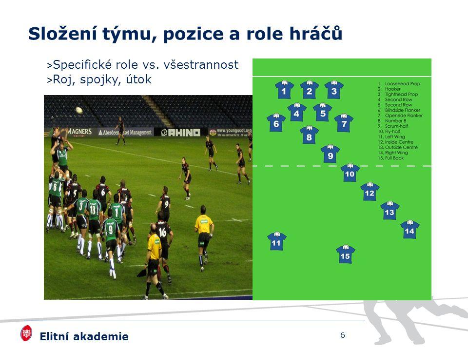 Elitní akademie > Specifické role vs. všestrannost > Roj, spojky, útok 6 Složení týmu, pozice a role hráčů