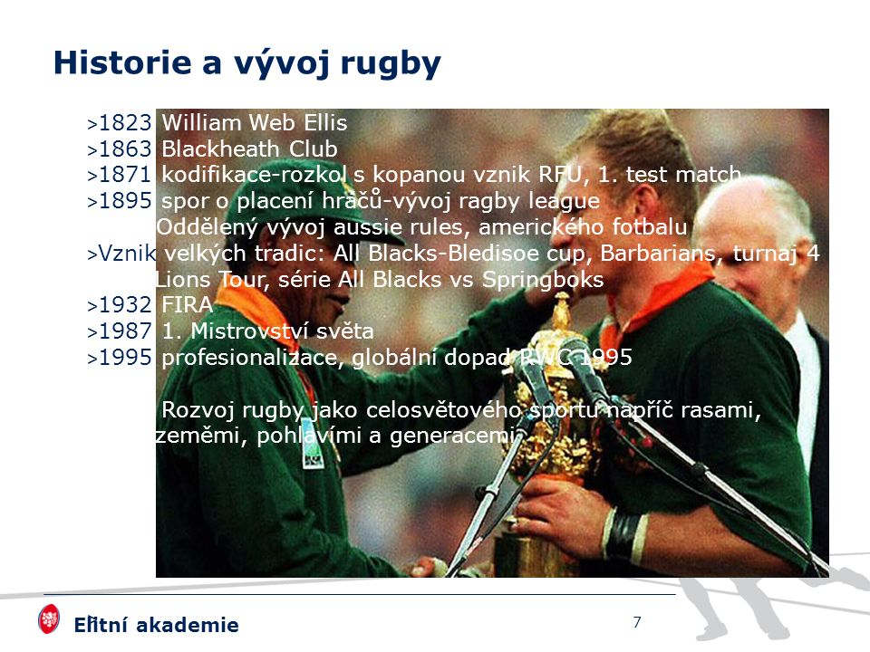 Elitní akademie > 1823 William Web Ellis > 1863 Blackheath Club > 1871 kodifikace-rozkol s kopanou vznik RFU, 1.