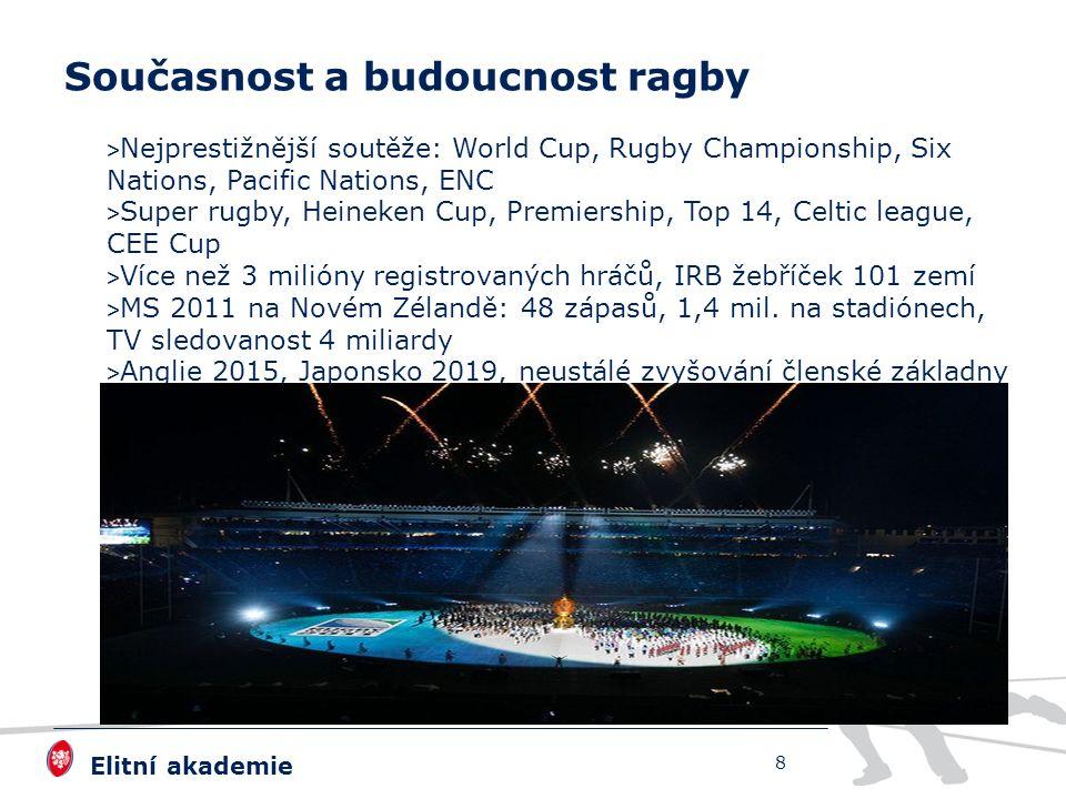 Elitní akademie > Nejprestižnější soutěže: World Cup, Rugby Championship, Six Nations, Pacific Nations, ENC > Super rugby, Heineken Cup, Premiership,
