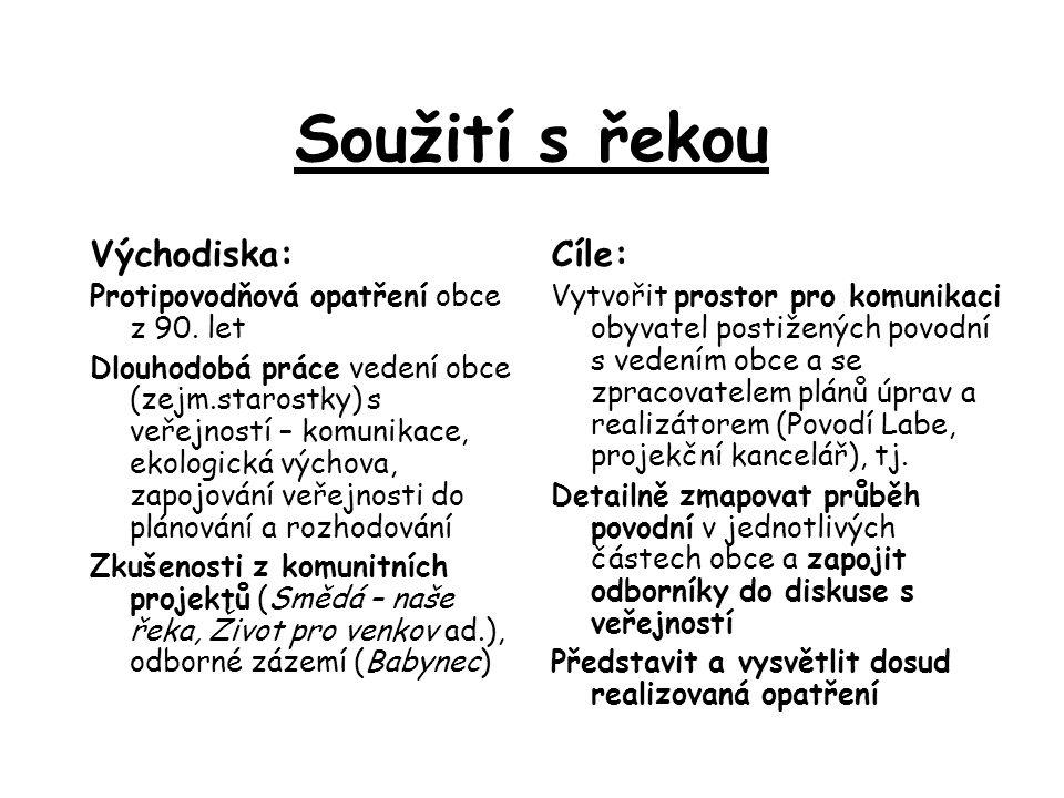 Soužití s řekou Východiska: Protipovodňová opatření obce z 90.