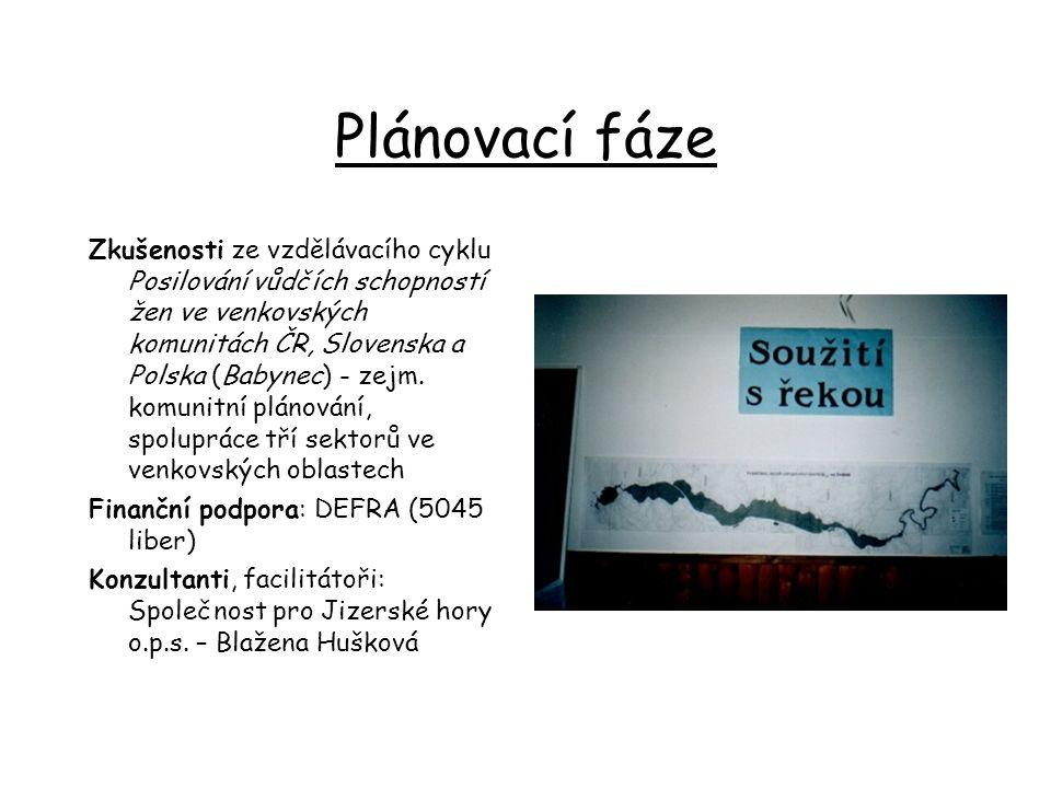 Plánovací fáze Zkušenosti ze vzdělávacího cyklu Posilování vůdčích schopností žen ve venkovských komunitách ČR, Slovenska a Polska (Babynec) - zejm.