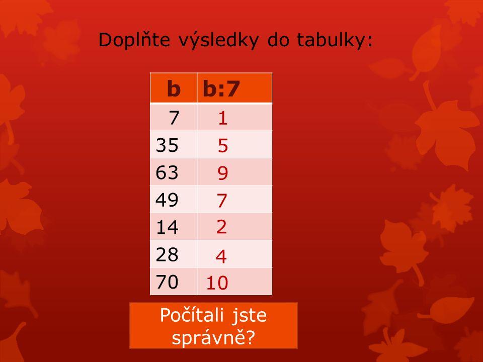 bb:7 7 35 63 49 14 28 70 1 Počítali jste správně 5 9 7 2 4 10 Doplňte výsledky do tabulky: