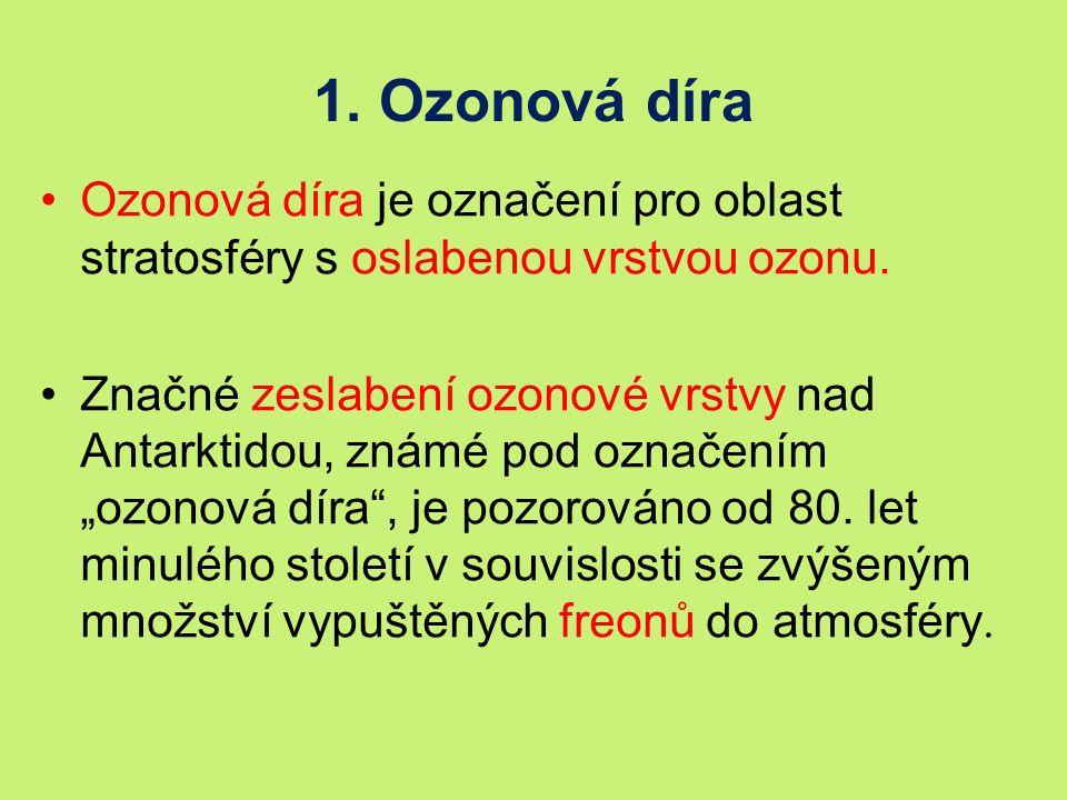 1. Ozonová díra Ozonová díra je označení pro oblast stratosféry s oslabenou vrstvou ozonu.