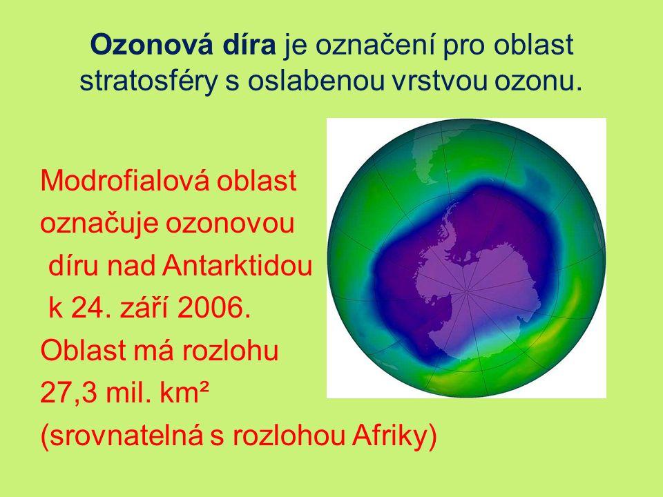 OZON.Ozonová díra. Ozon vzniká při elektrických výbojích při bouřce.