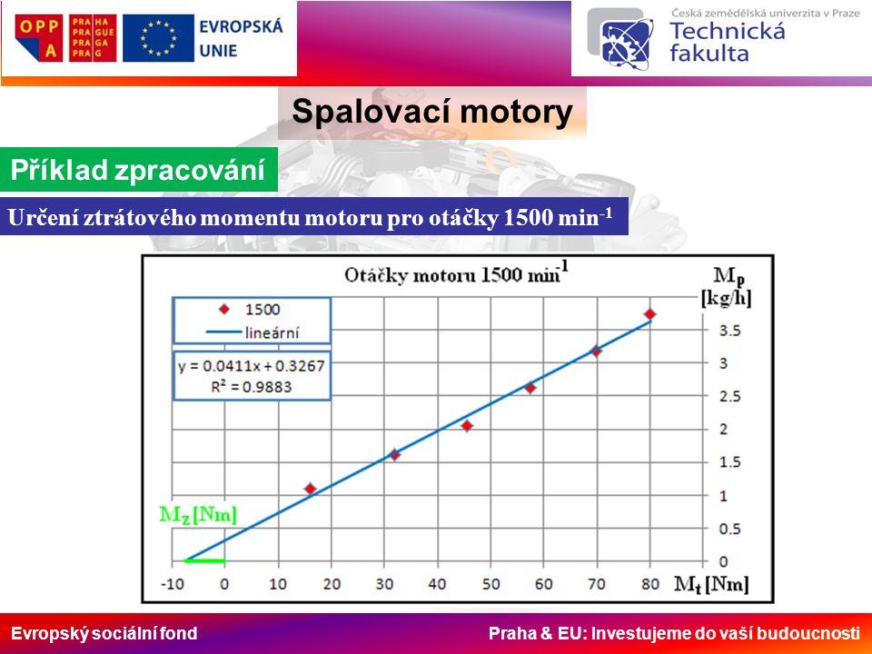 Evropský sociální fond Praha & EU: Investujeme do vaší budoucnosti Spalovací motory Příklad zpracování Určení ztrátového momentu motoru pro otáčky 1500 min -1
