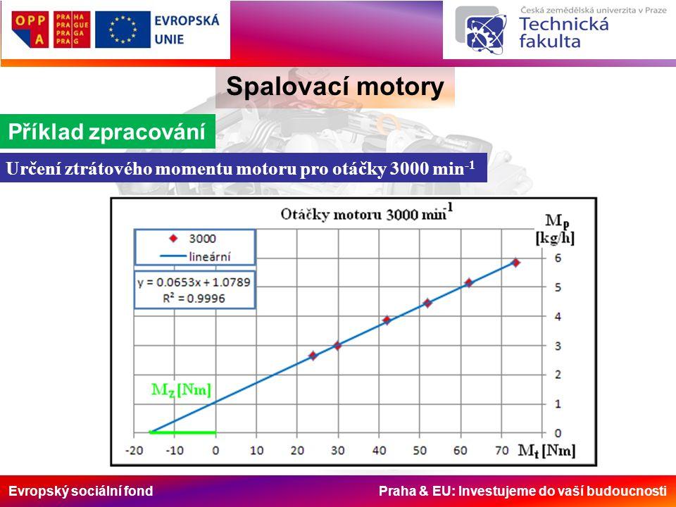 Evropský sociální fond Praha & EU: Investujeme do vaší budoucnosti Spalovací motory Příklad zpracování Určení ztrátového momentu motoru pro otáčky 3000 min -1