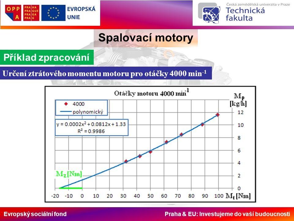 Evropský sociální fond Praha & EU: Investujeme do vaší budoucnosti Spalovací motory Příklad zpracování Určení ztrátového momentu motoru pro otáčky 4000 min -1