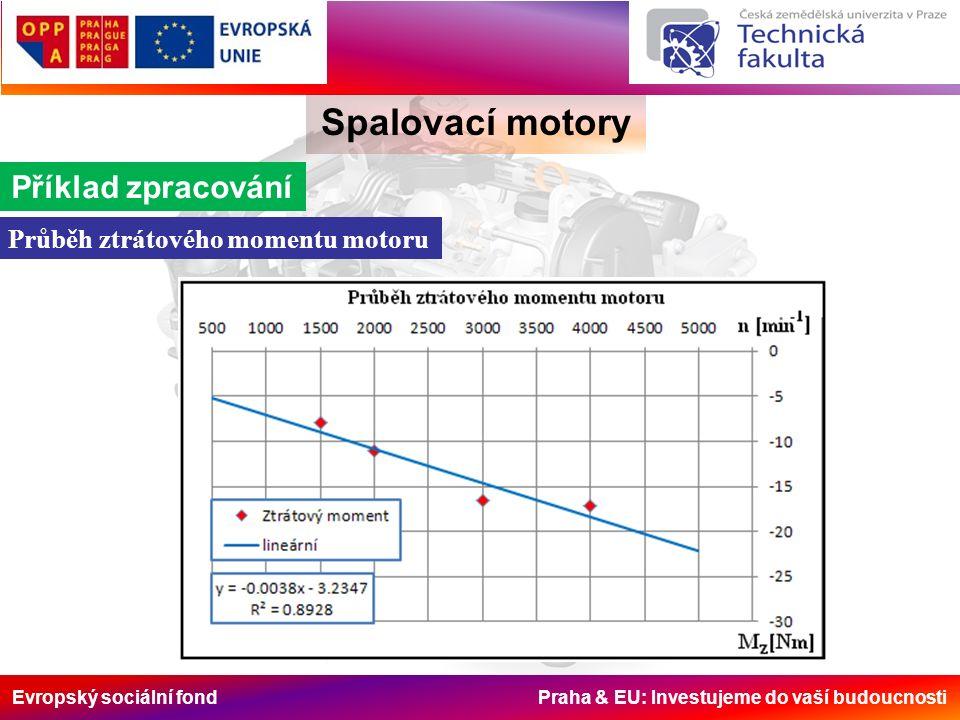 Evropský sociální fond Praha & EU: Investujeme do vaší budoucnosti Spalovací motory Příklad zpracování Průběh ztrátového momentu motoru