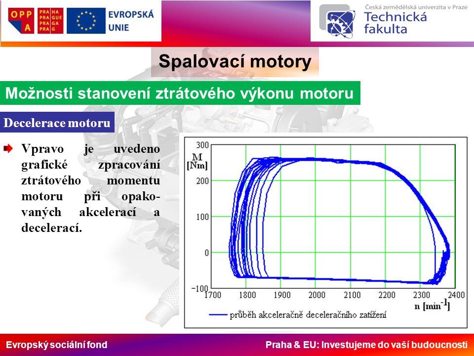 Evropský sociální fond Praha & EU: Investujeme do vaší budoucnosti Spalovací motory Možnosti stanovení ztrátového výkonu motoru Decelerace motoru Vpravo je uvedeno grafické zpracování ztrátového momentu motoru při opako- vaných akcelerací a decelerací.
