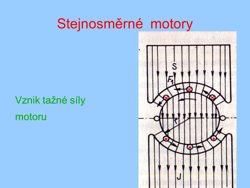 Stejnosměrné motory Vznik tažné síly motoru
