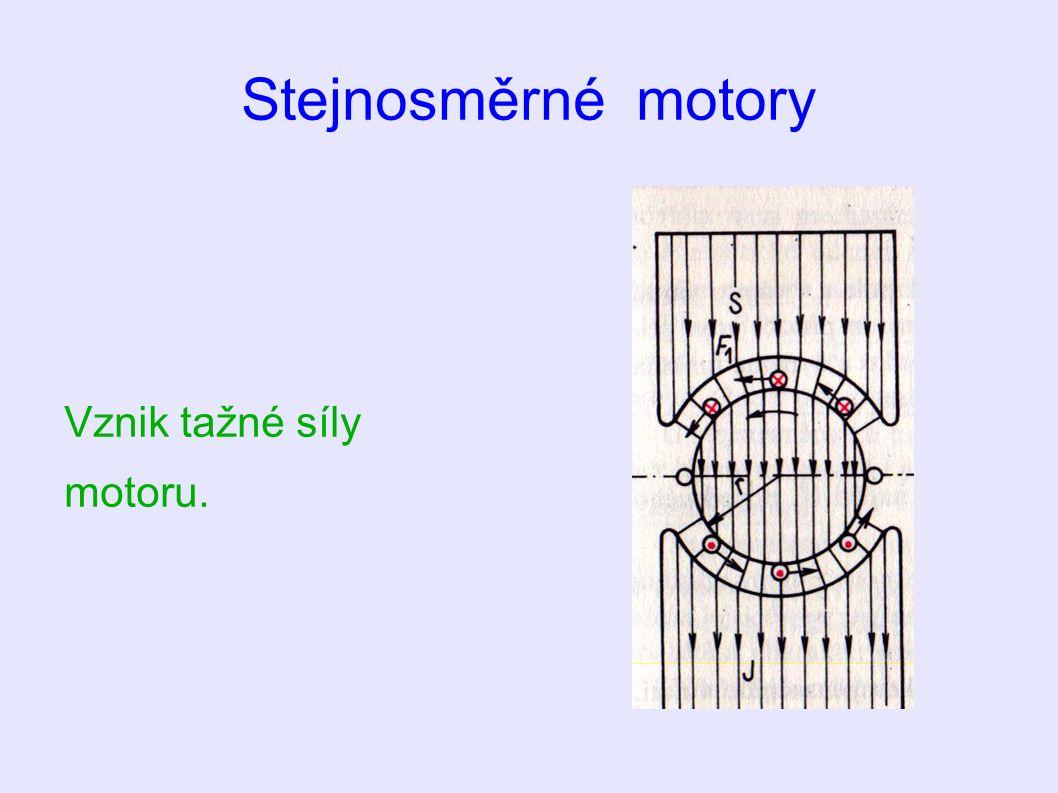 Stejnosměrné motory Vznik tažné síly motoru.