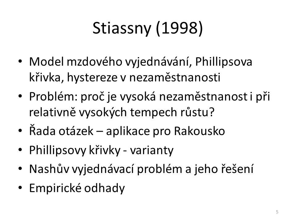 Stiassny (1998) Model mzdového vyjednávání, Phillipsova křivka, hystereze v nezaměstnanosti Problém: proč je vysoká nezaměstnanost i při relativně vysokých tempech růstu.