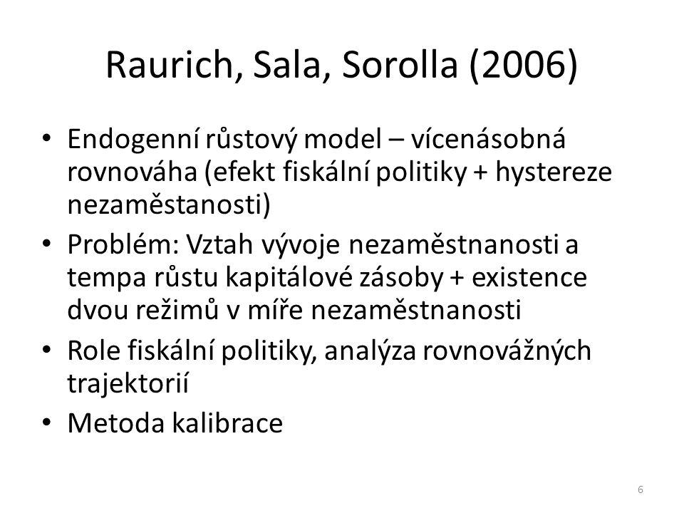 Sargent et al.(2007) Praktické a názorné ukázky modelů (z různých oblastí) – tzv.