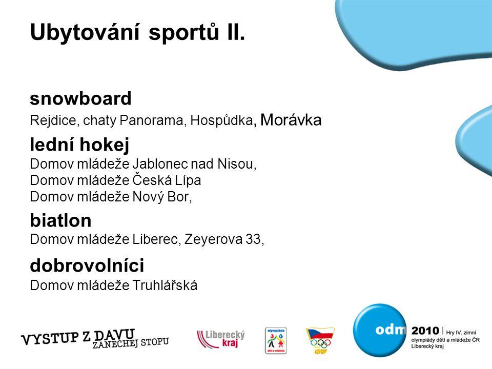 Ubytování sportů II.