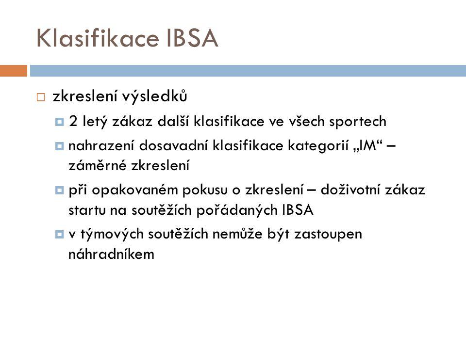"""Klasifikace IBSA  zkreslení výsledků  2 letý zákaz další klasifikace ve všech sportech  nahrazení dosavadní klasifikace kategorií """"IM – záměrné zkreslení  při opakovaném pokusu o zkreslení – doživotní zákaz startu na soutěžích pořádaných IBSA  v týmových soutěžích nemůže být zastoupen náhradníkem"""