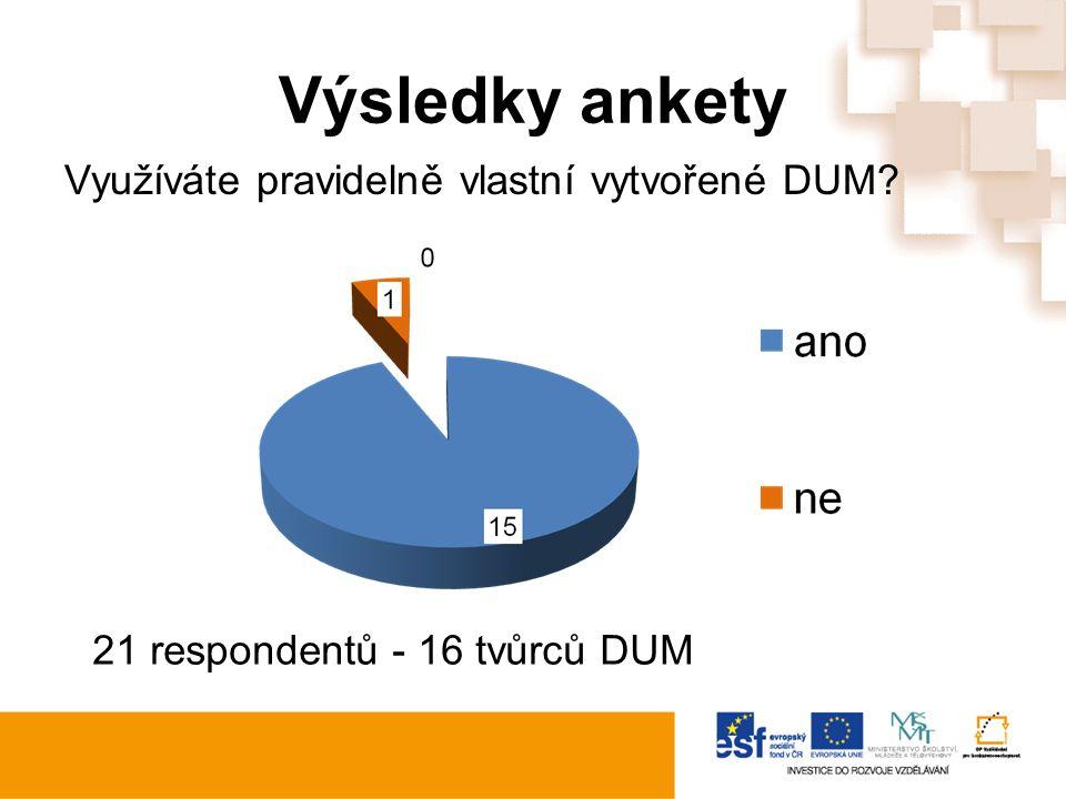 Výsledky ankety Využíváte pravidelně vlastní vytvořené DUM 21 respondentů - 16 tvůrců DUM