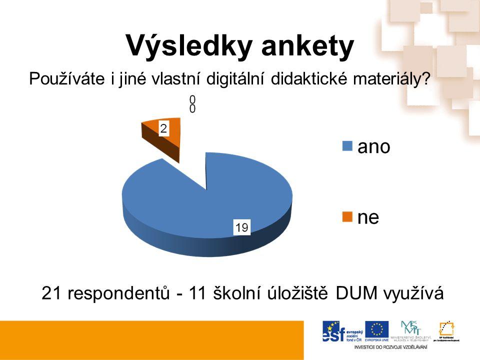 Výsledky ankety Používáte i jiné vlastní digitální didaktické materiály.