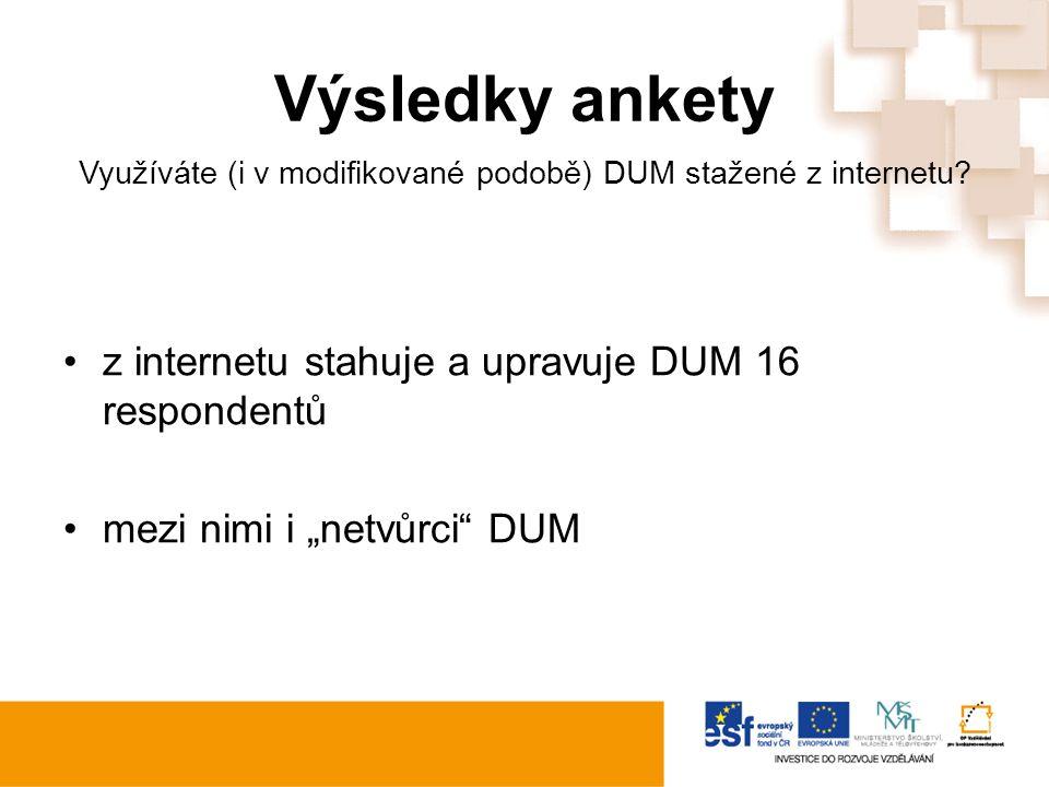 """Výsledky ankety z internetu stahuje a upravuje DUM 16 respondentů mezi nimi i """"netvůrci DUM Využíváte (i v modifikované podobě) DUM stažené z internetu"""