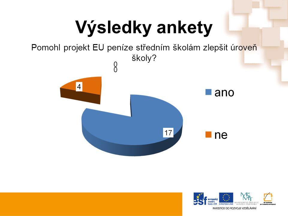 Výsledky ankety Pomohl projekt EU peníze středním školám zlepšit úroveň školy?