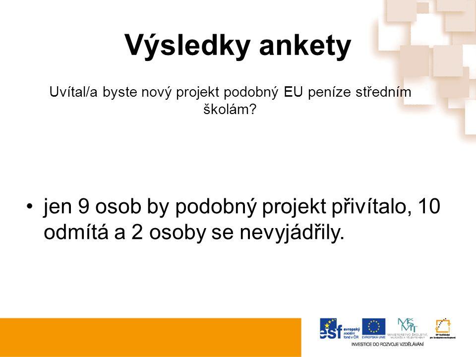 Uvítal/a byste nový projekt podobný EU peníze středním školám.