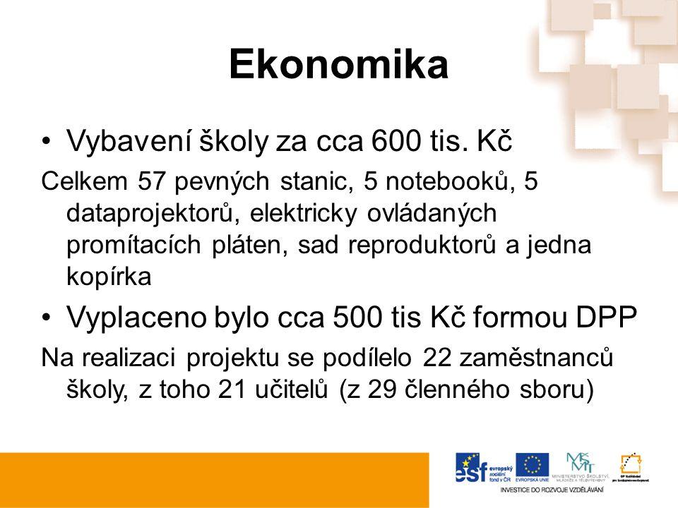 Ekonomika Vybavení školy za cca 600 tis.