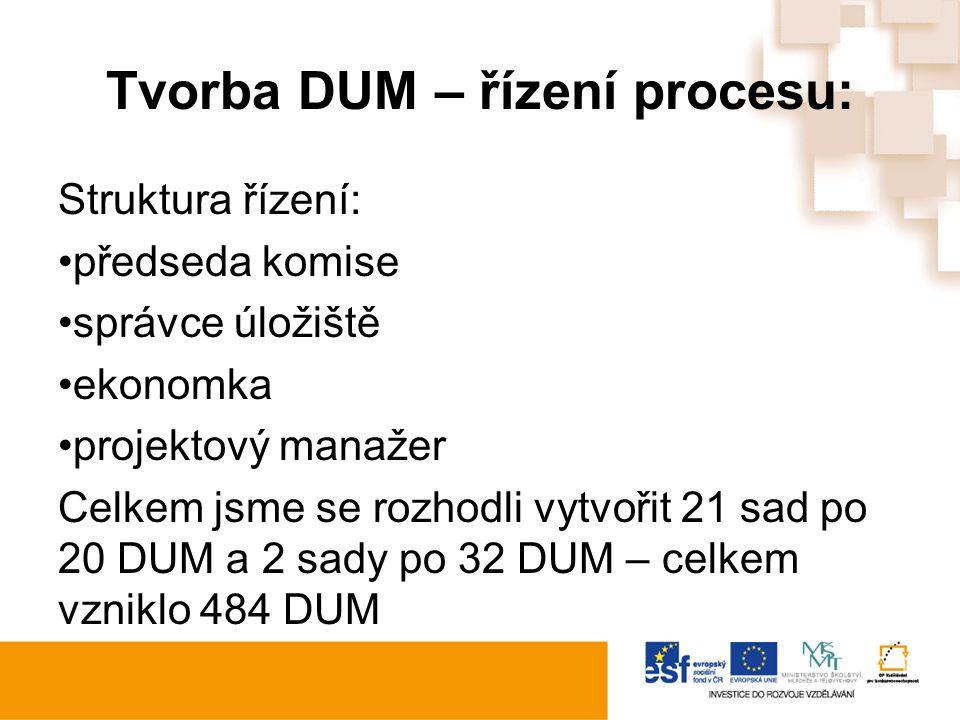 Tvorba DUM – řízení procesu: Struktura řízení: předseda komise správce úložiště ekonomka projektový manažer Celkem jsme se rozhodli vytvořit 21 sad po 20 DUM a 2 sady po 32 DUM – celkem vzniklo 484 DUM