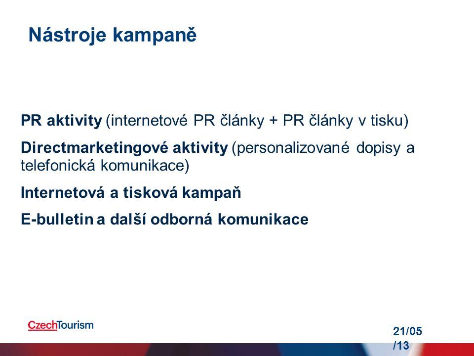 21/05 /13 Nástroje kampaně PR aktivity (internetové PR články + PR články v tisku) Directmarketingové aktivity (personalizované dopisy a telefonická k