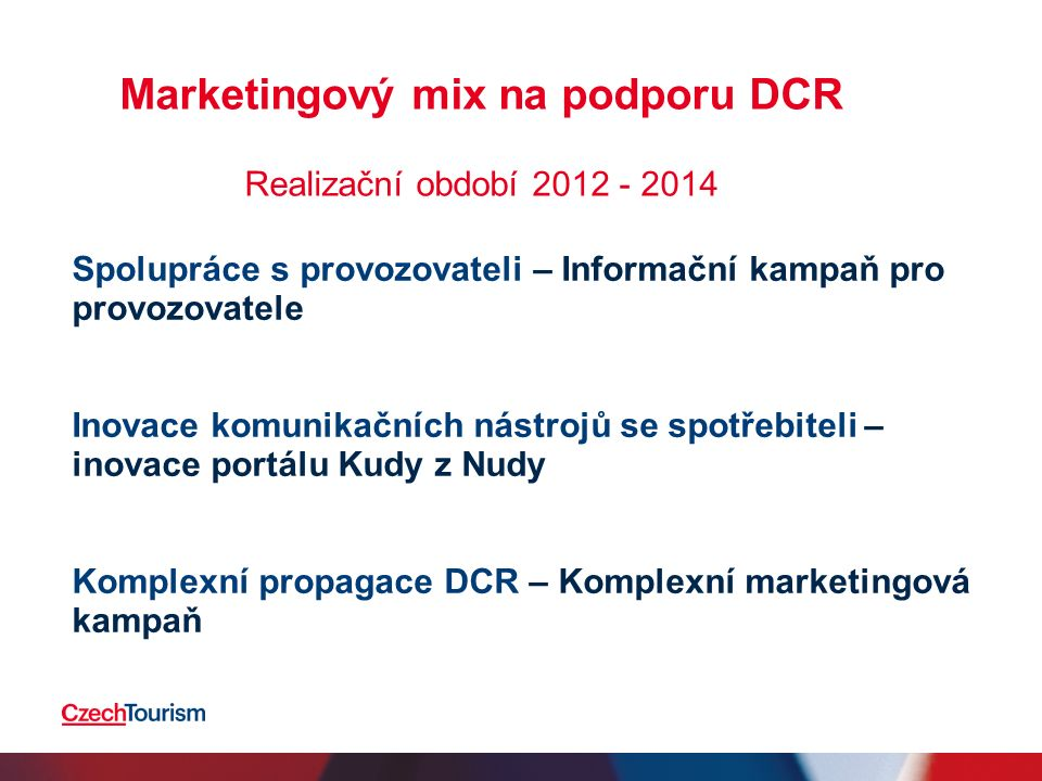 Marketingový mix na podporu DCR Realizační období 2012 - 2014 Spolupráce s provozovateli – Informační kampaň pro provozovatele Inovace komunikačních nástrojů se spotřebiteli – inovace portálu Kudy z Nudy Komplexní propagace DCR – Komplexní marketingová kampaň